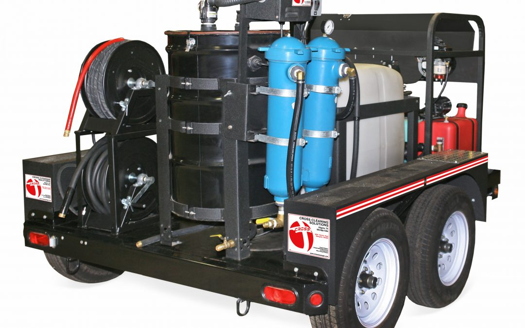 PWR Series Recovery & Recycle System Custom Water Treatment System